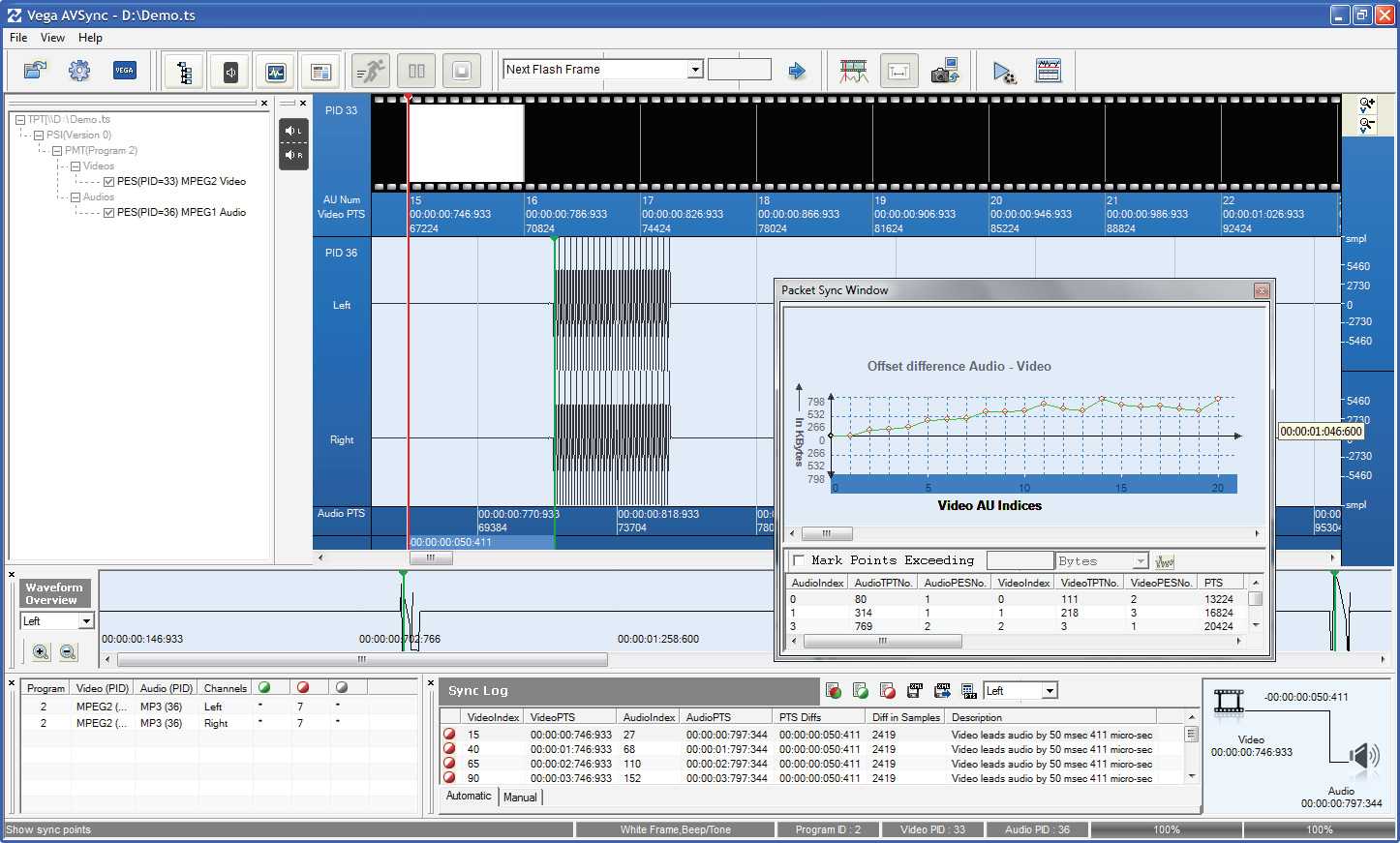 HEVC Analyzer
